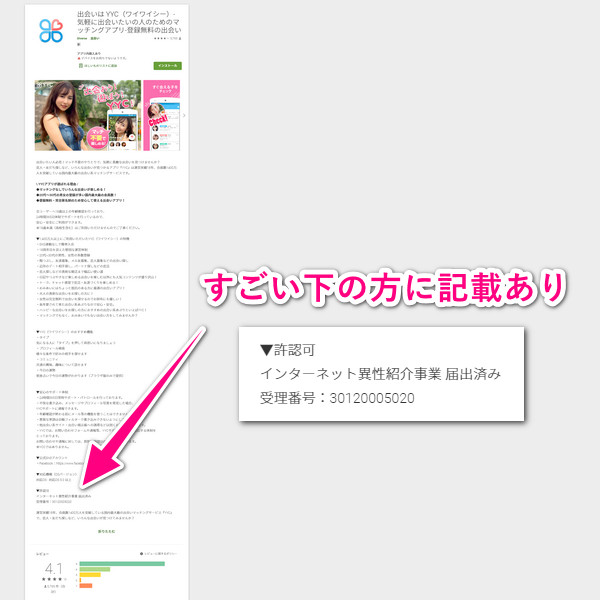 YYCのインターネット異性紹介事業表記